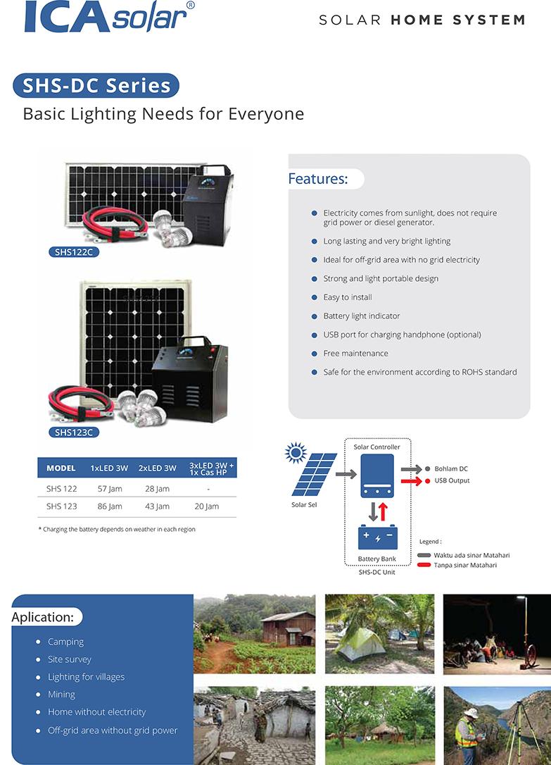 PAKET SOLAR HOME SYSTEM (SHS) PORTABEL Aplikasi : Rumah, Kantor, Daerah yang jauh dari listrik PLN atau yang jaringan PLN tidak stabil.  SOLAR HOME SYSTEM 170Wh DC COMPLETE PAKET SHS122C Rp3.350.000,- 1 unit Solar Panel 50Wp 1 unit ICA SHS122 Kapasitas Batt: 170Wh Output Socket: 2 x 12VDC 1 set Kabel Solar dan 2 set Kabel Lampu DC 2 unit Lampu DC LED 3Watt 1 set user Manual